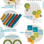 coworking_works_infographic-1