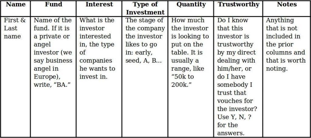investors-template-coworkinghandbook.com
